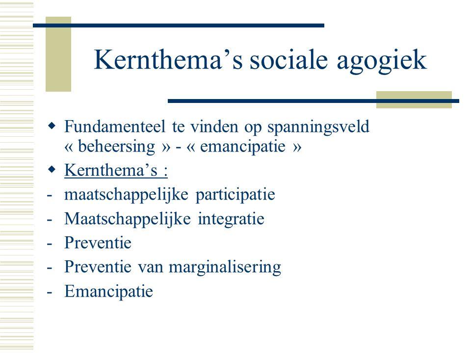 Kernthema's sociale agogiek  Fundamenteel te vinden op spanningsveld « beheersing » - « emancipatie »  Kernthema's : -maatschappelijke participatie -Maatschappelijke integratie -Preventie -Preventie van marginalisering -Emancipatie
