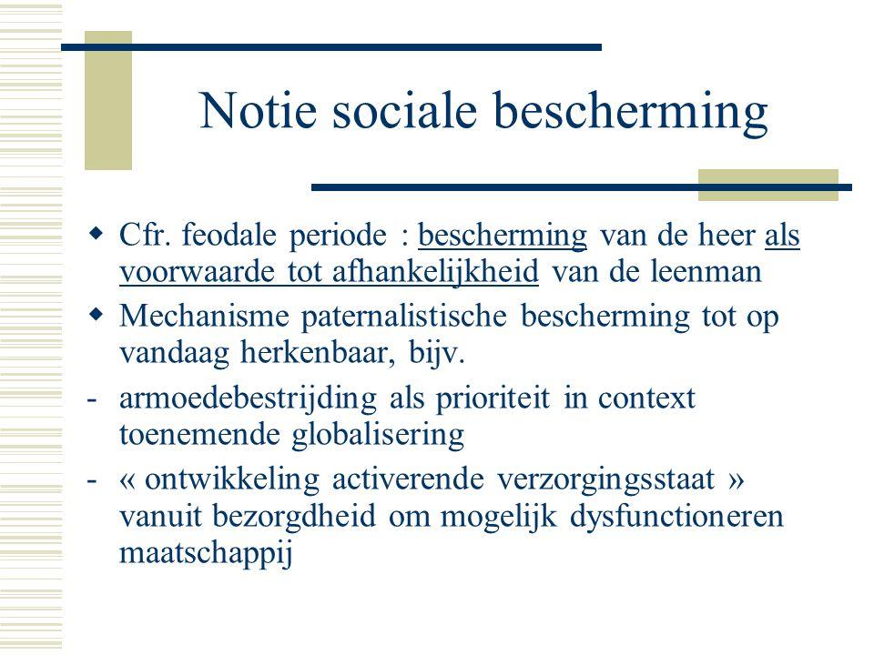 Notie sociale bescherming  Cfr.