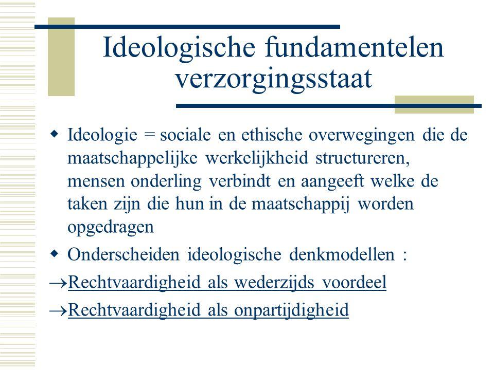 Ideologische fundamentelen verzorgingsstaat  Ideologie = sociale en ethische overwegingen die de maatschappelijke werkelijkheid structureren, mensen onderling verbindt en aangeeft welke de taken zijn die hun in de maatschappij worden opgedragen  Onderscheiden ideologische denkmodellen :  Rechtvaardigheid als wederzijds voordeel  Rechtvaardigheid als onpartijdigheid