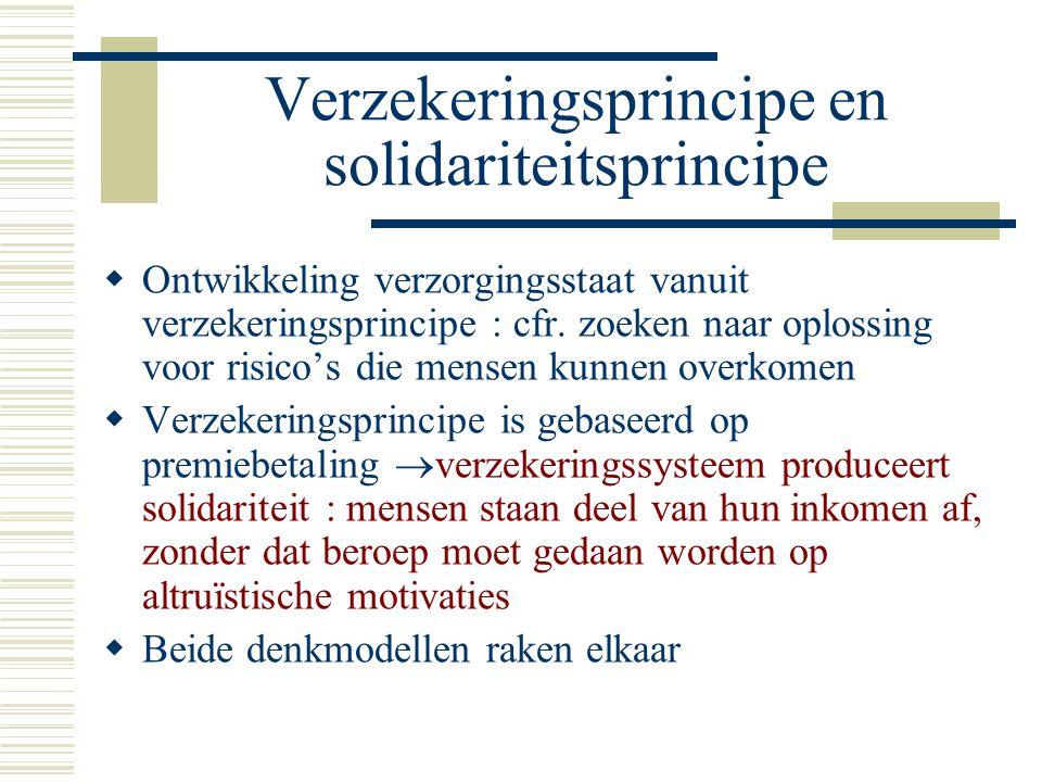 Verzekeringsprincipe en solidariteitsprincipe  Ontwikkeling verzorgingsstaat vanuit verzekeringsprincipe : cfr.