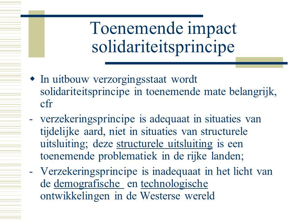 Toenemende impact solidariteitsprincipe  In uitbouw verzorgingsstaat wordt solidariteitsprincipe in toenemende mate belangrijk, cfr -verzekeringsprincipe is adequaat in situaties van tijdelijke aard, niet in situaties van structurele uitsluiting; deze structurele uitsluiting is een toenemende problematiek in de rijke landen; -Verzekeringsprincipe is inadequaat in het licht van de demografische en technologische ontwikkelingen in de Westerse wereld