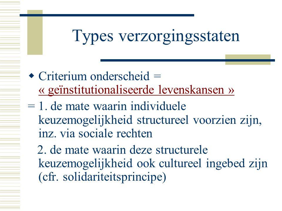 Types verzorgingsstaten  Criterium onderscheid = « geïnstitutionaliseerde levenskansen » = 1.