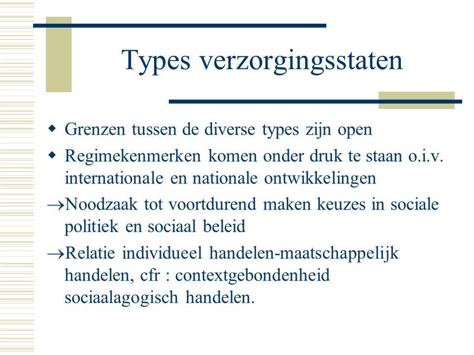 Types verzorgingsstaten  Grenzen tussen de diverse types zijn open  Regimekenmerken komen onder druk te staan o.i.v.
