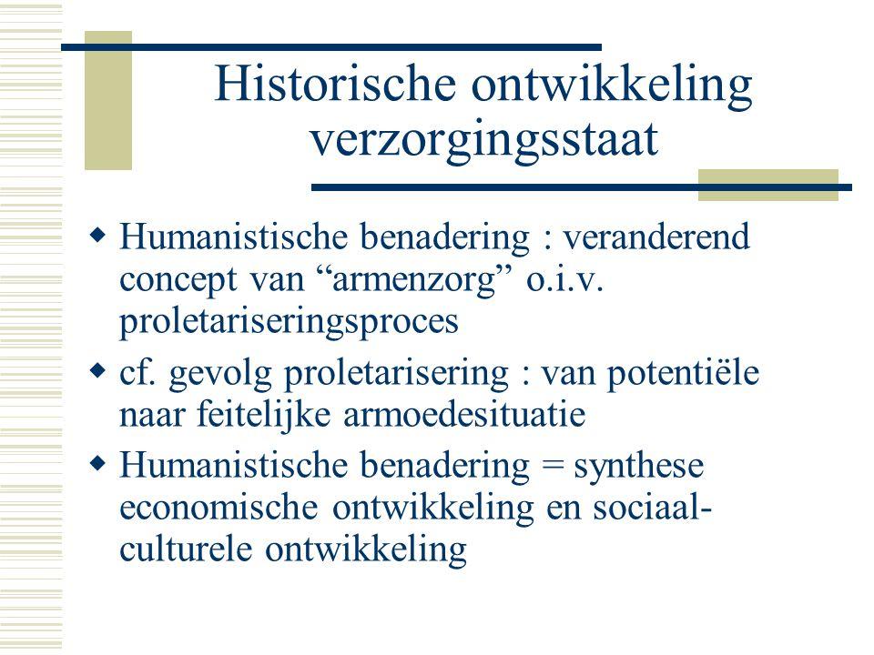 Historische ontwikkeling verzorgingsstaat  Humanistische benadering : veranderend concept van armenzorg o.i.v.