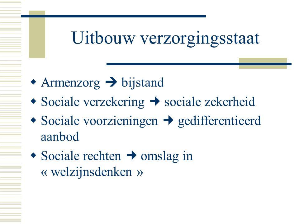 Uitbouw verzorgingsstaat  Armenzorg  bijstand  Sociale verzekering sociale zekerheid  Sociale voorzieningen gedifferentieerd aanbod  Sociale rechten omslag in « welzijnsdenken »