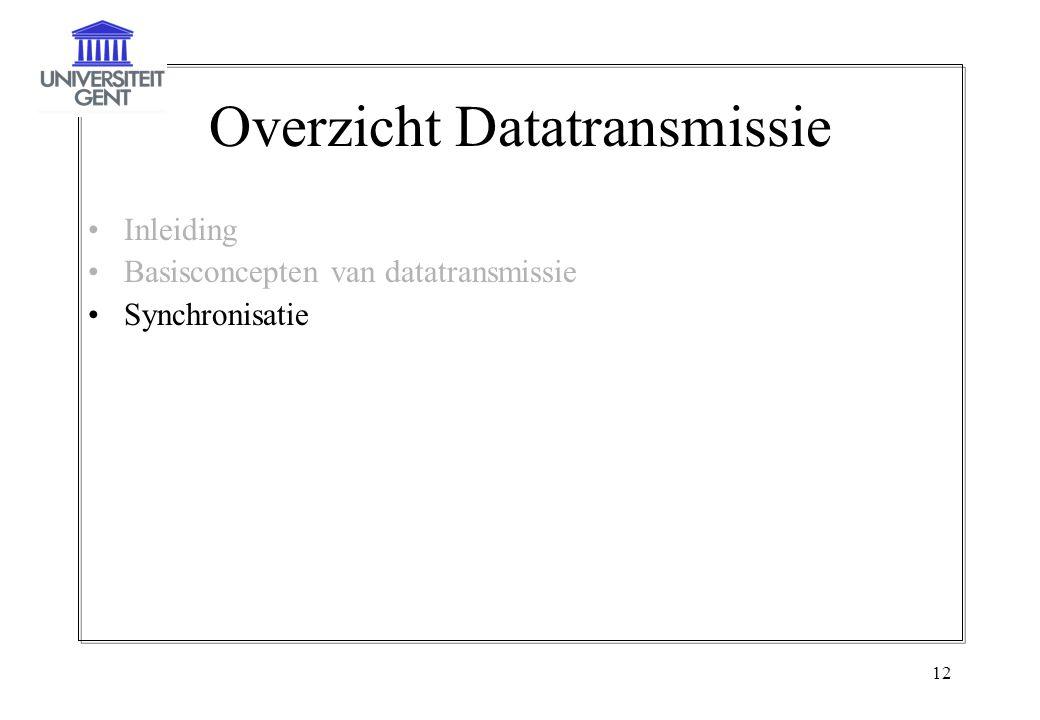 12 Overzicht Datatransmissie Inleiding Basisconcepten van datatransmissie Synchronisatie