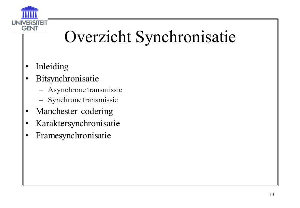 13 Overzicht Synchronisatie Inleiding Bitsynchronisatie –Asynchrone transmissie –Synchrone transmissie Manchester codering Karaktersynchronisatie Fram