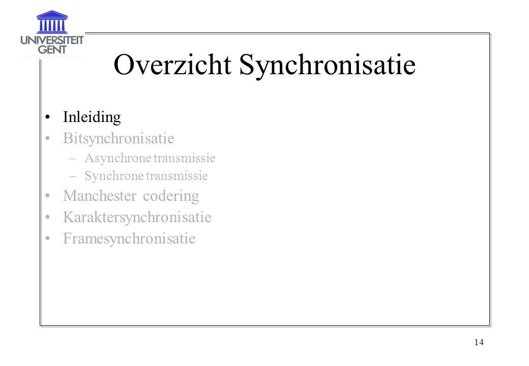 14 Overzicht Synchronisatie Inleiding Bitsynchronisatie –Asynchrone transmissie –Synchrone transmissie Manchester codering Karaktersynchronisatie Fram