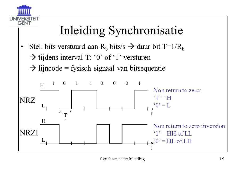 Synchronisatie: Inleiding15 Inleiding Synchronisatie Stel: bits verstuurd aan R b bits/s  duur bit T=1/R b  tijdens interval T: '0' of '1' versturen