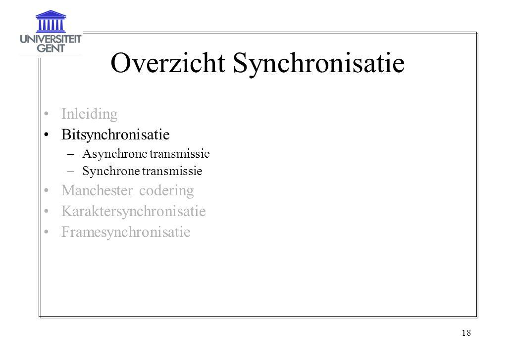 18 Overzicht Synchronisatie Inleiding Bitsynchronisatie –Asynchrone transmissie –Synchrone transmissie Manchester codering Karaktersynchronisatie Fram