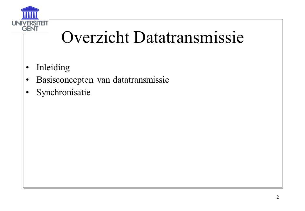 2 Overzicht Datatransmissie Inleiding Basisconcepten van datatransmissie Synchronisatie