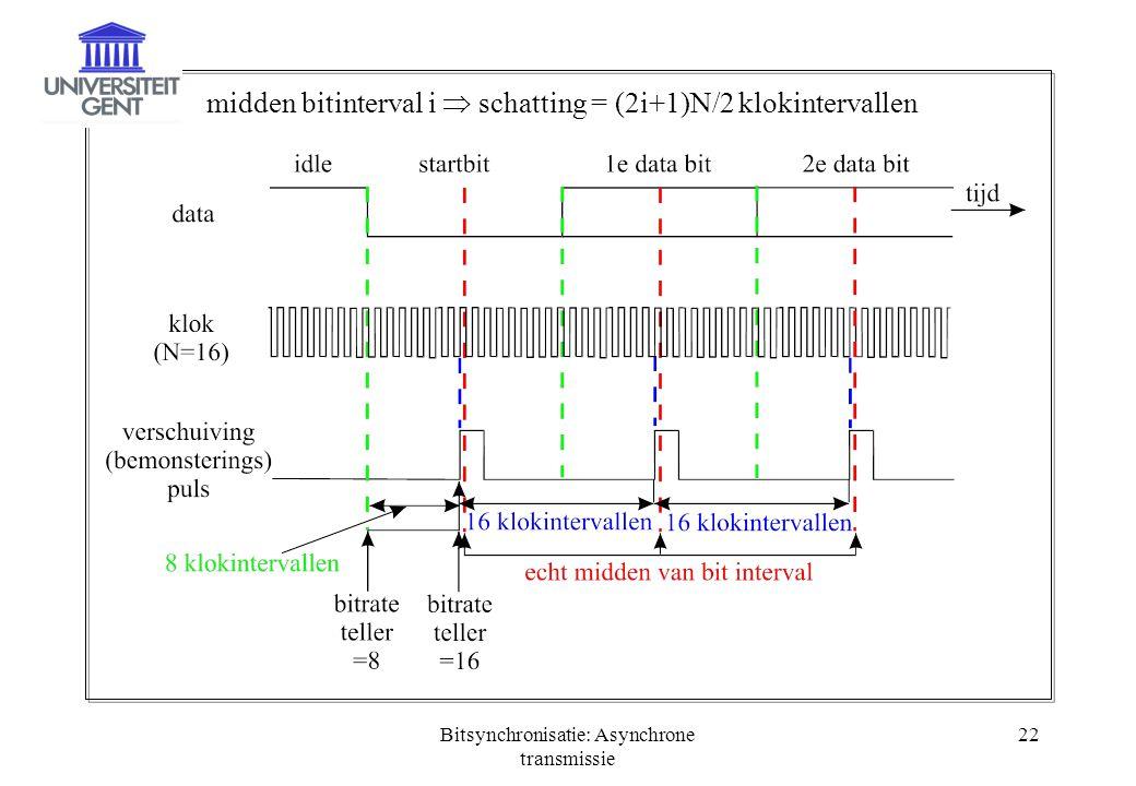 Bitsynchronisatie: Asynchrone transmissie 22 midden bitinterval i  schatting = (2i+1)N/2 klokintervallen