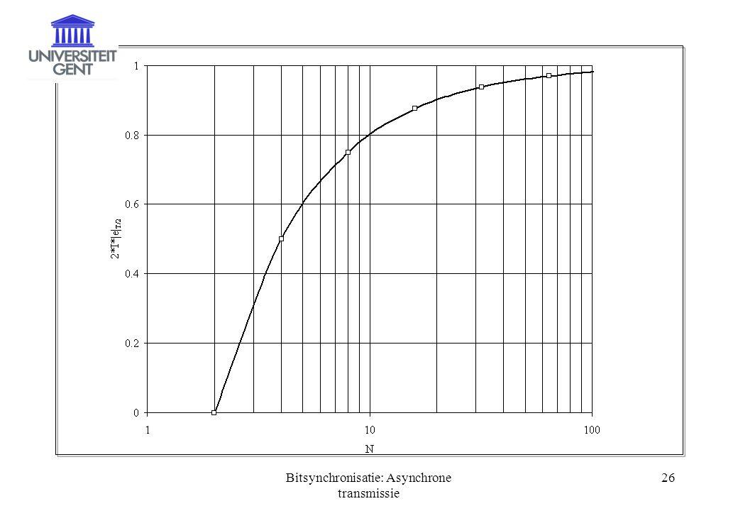 Bitsynchronisatie: Asynchrone transmissie 26