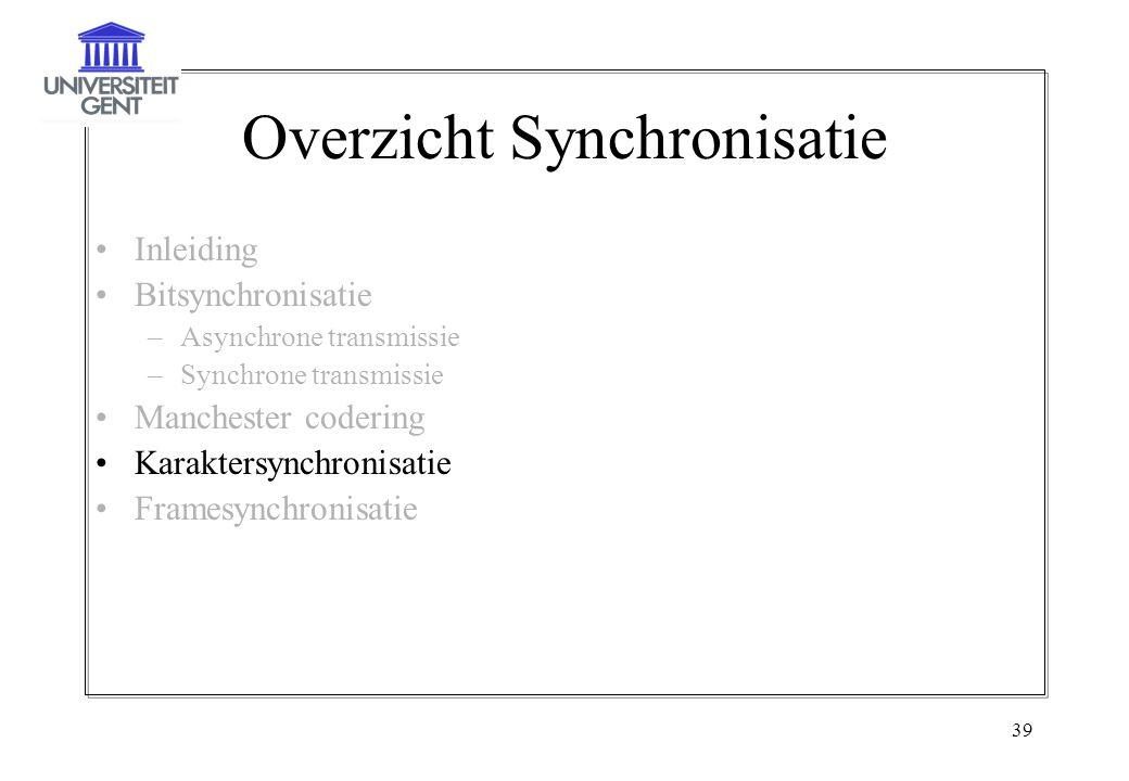 39 Overzicht Synchronisatie Inleiding Bitsynchronisatie –Asynchrone transmissie –Synchrone transmissie Manchester codering Karaktersynchronisatie Fram