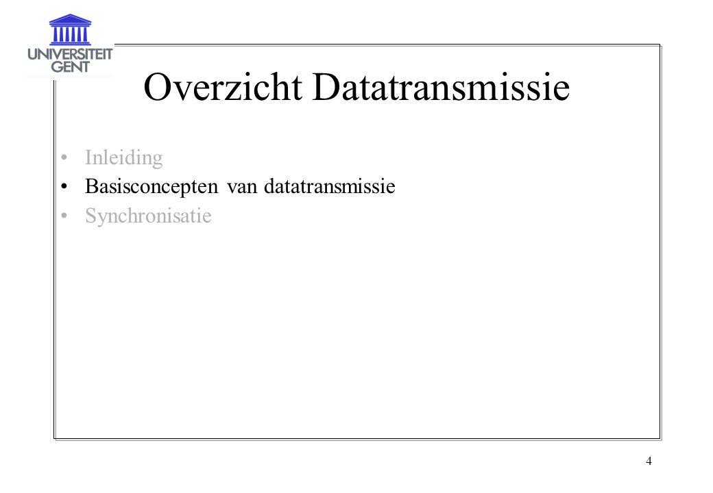 4 Overzicht Datatransmissie Inleiding Basisconcepten van datatransmissie Synchronisatie