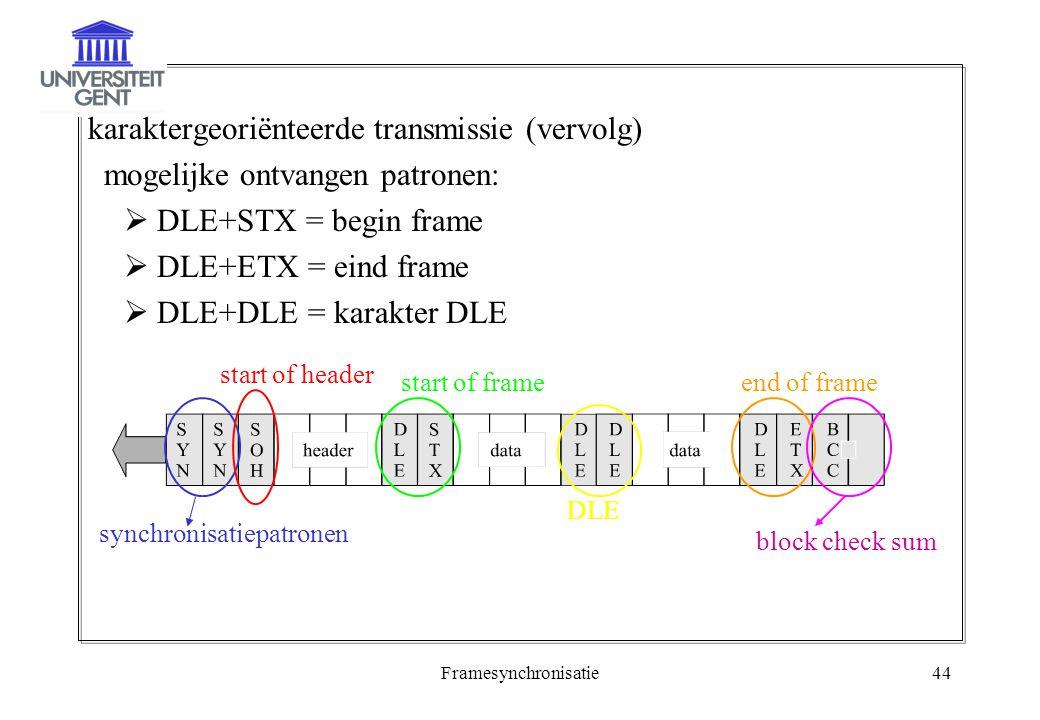 Framesynchronisatie44 karaktergeoriënteerde transmissie (vervolg) mogelijke ontvangen patronen:  DLE+STX = begin frame  DLE+ETX = eind frame  DLE+D