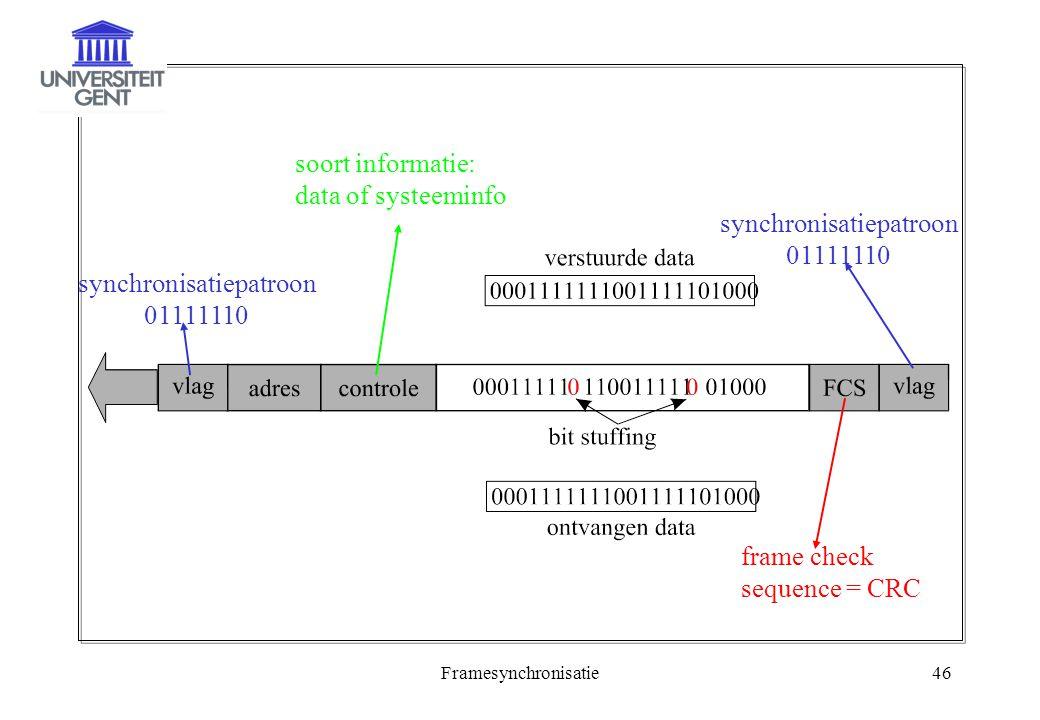 Framesynchronisatie46 synchronisatiepatroon 01111110 synchronisatiepatroon 01111110 frame check sequence = CRC soort informatie: data of systeeminfo