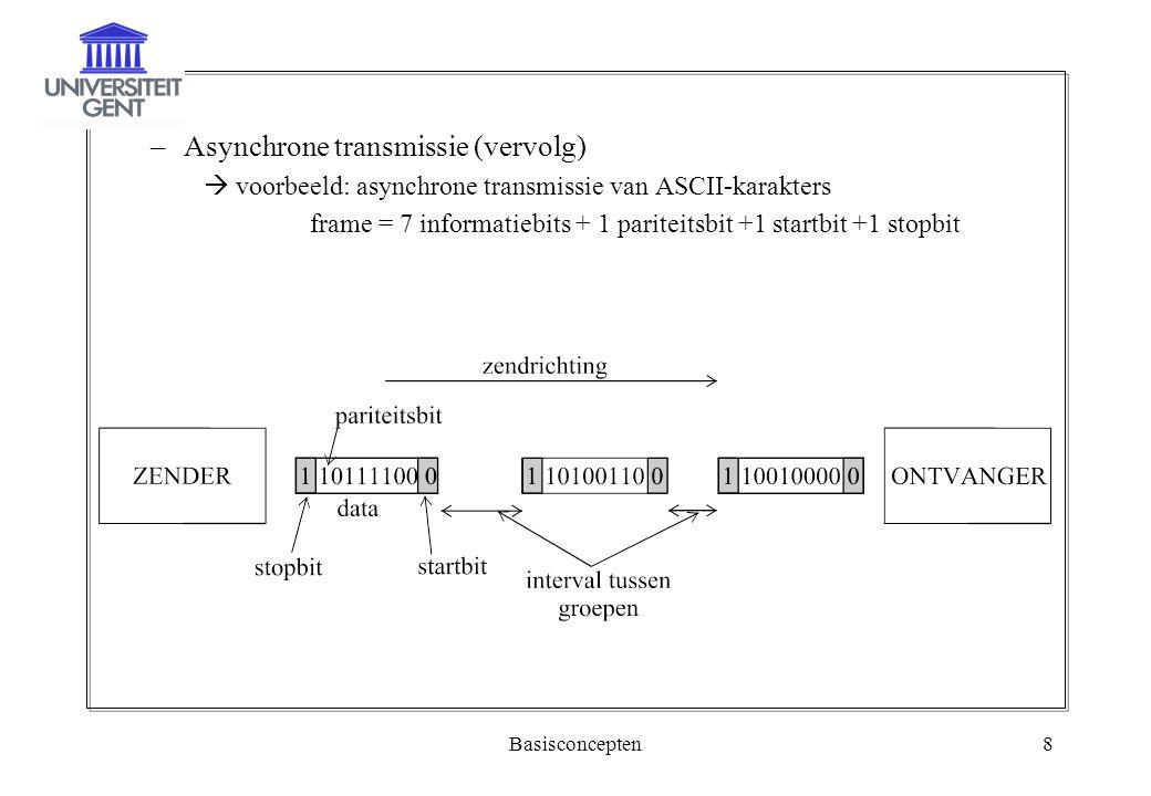 Basisconcepten8 –Asynchrone transmissie (vervolg)  voorbeeld: asynchrone transmissie van ASCII-karakters frame = 7 informatiebits + 1 pariteitsbit +1