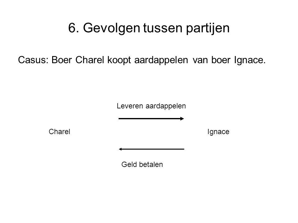 6.Gevolgen tussen partijen Casus: Boer Charel koopt aardappelen van boer Ignace.