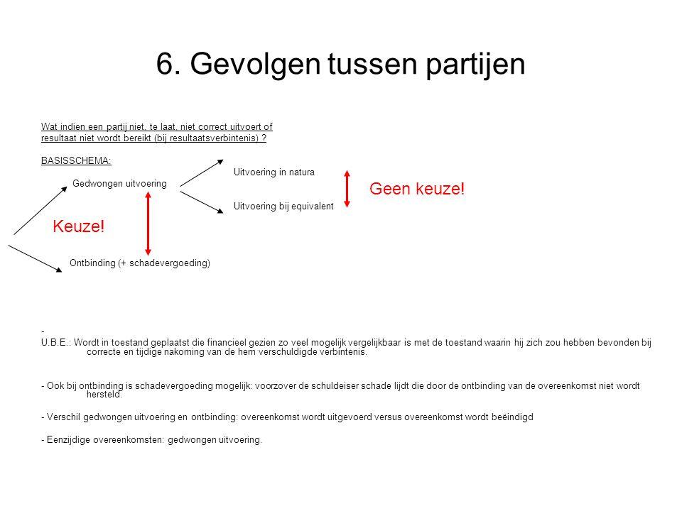 6. Gevolgen tussen partijen Wat indien een partij niet, te laat, niet correct uitvoert of resultaat niet wordt bereikt (bij resultaatsverbintenis) ? B