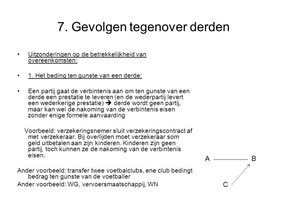 7.Gevolgen tegenover derden Uitzonderingen op de betrekkelijkheid van overeenkomsten: 1.
