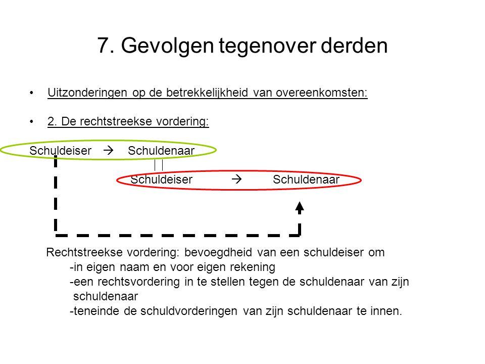 7.Gevolgen tegenover derden Uitzonderingen op de betrekkelijkheid van overeenkomsten: 2.