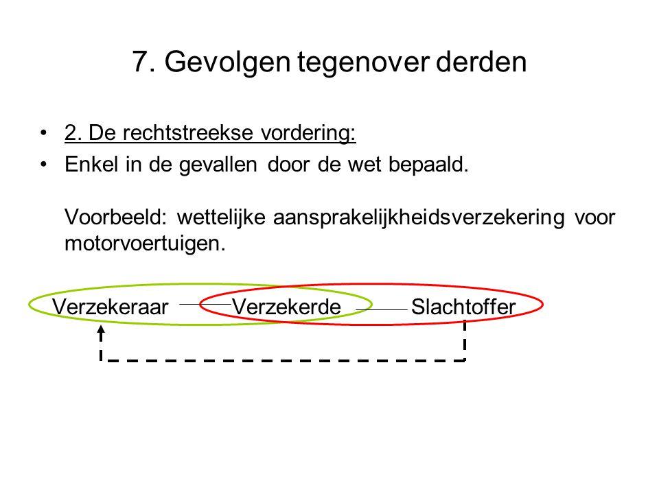7.Gevolgen tegenover derden 2.