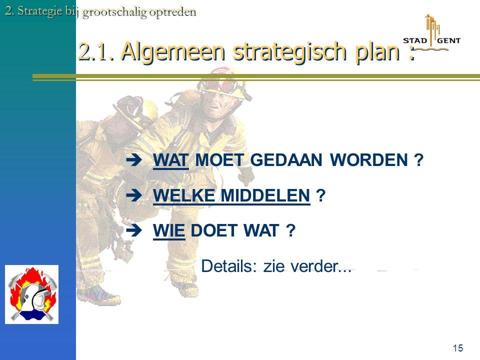14 Plan bepaalt: - WAT moet gedaan worden? - WELKE middelen worden ingezet? - WIE moet WAT doen? 2. Strategie bij grootschalig optreden