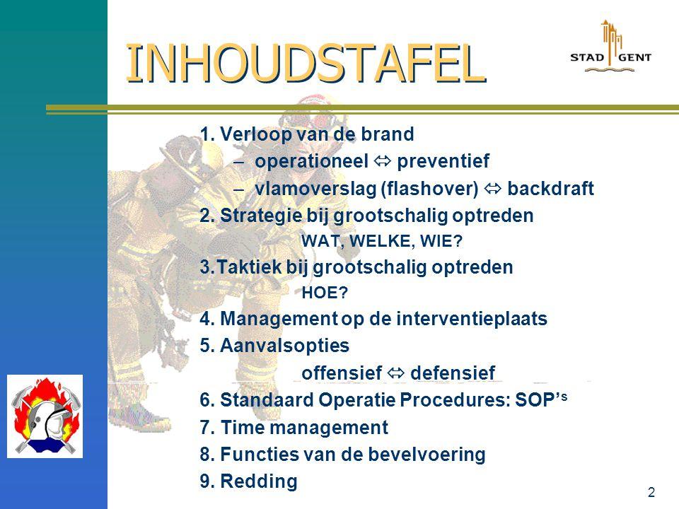 1 Kpt-Cdt Marc Vande Velde, Officier Dienstchef Brandweer Sint-Niklaas HOOFDSTUK 12 GROOTSCHALIG OPTREDEN TACTIEK & BEVELVOERING Cursus onderluitenant