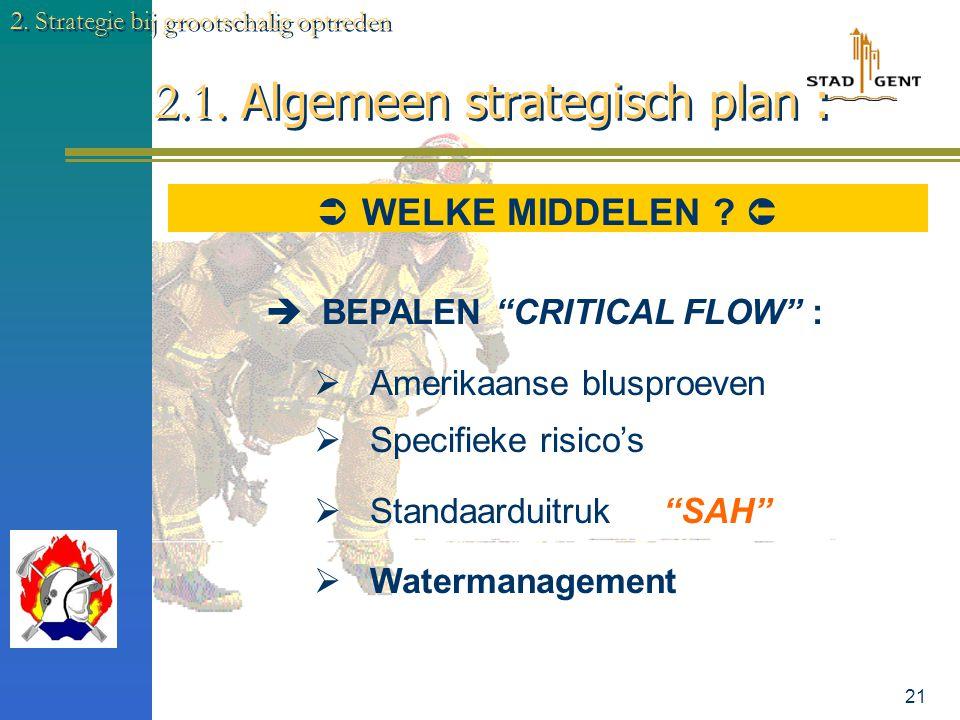20 2.1. Algemeen strategisch plan : 2. Strategie bij grootschalig optreden  WAT?  (3) - vervolg  brandwacht  inruk (vrijgeven van brandplaats)  t