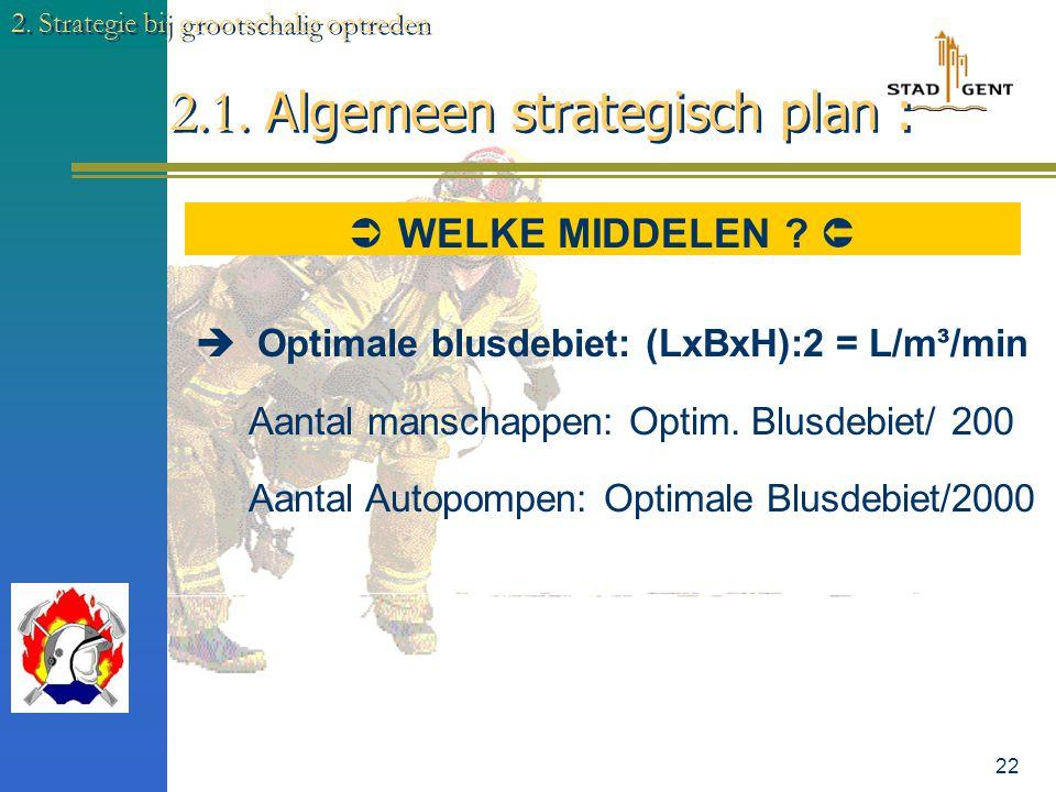"""21 2.1. Algemeen strategisch plan : 2. Strategie bij grootschalig optreden  WELKE MIDDELEN ?   BEPALEN """"CRITICAL FLOW"""" :  Amerikaanse blusproeven"""