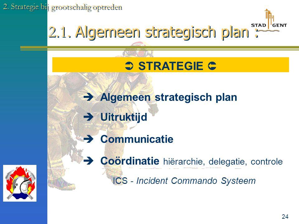 23 2.1. Algemeen strategisch plan : 2. Strategie bij grootschalig optreden  WIE ?   BASISUITRUK bij BRAND :  Basisaflegsysteem ( HZ AP) - 6 man 