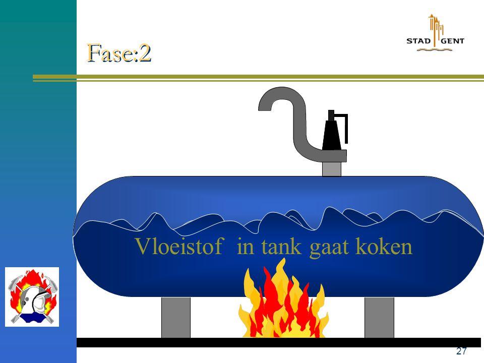 26 Damp-fase Vloeistof-fase Fase:1