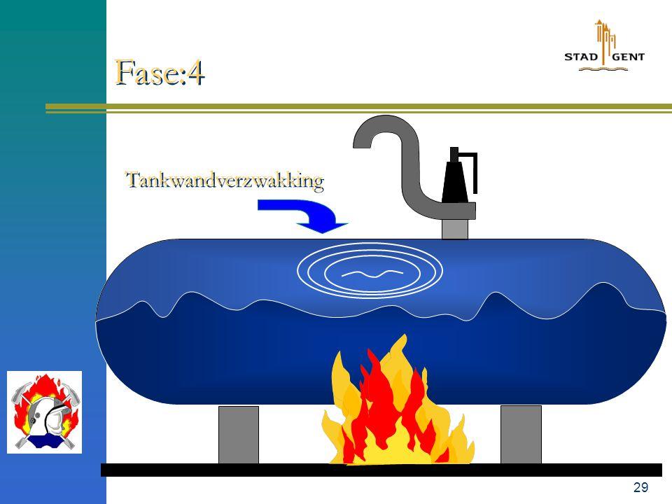 28 Drukverhoging in tank Afblaasventiel gaat open Fase:3
