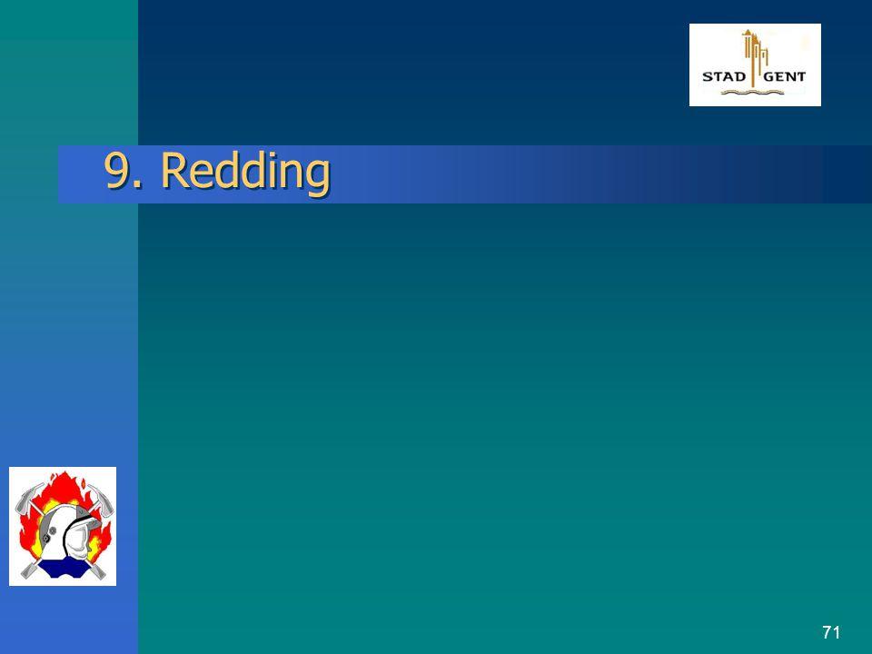 70 8. Functies van bevelvoering 8.5. Afbouw van de interventie: – Afbouw van de interventie terugsturen overbodige middelen – aflossing(-en) – nabluss