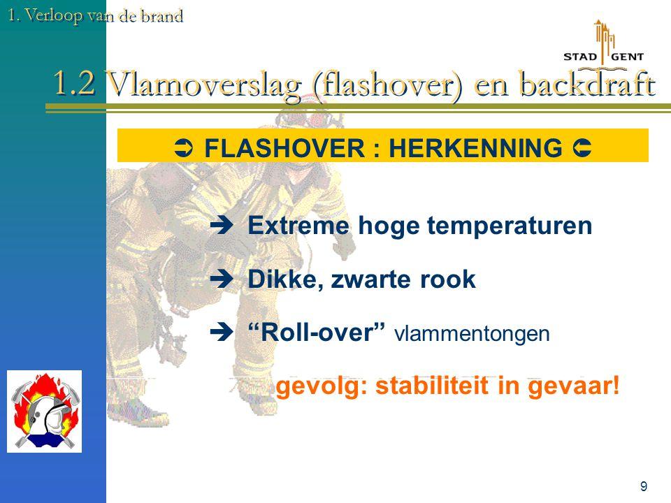 8 1. Verloop van de brand 1.2 Vlamoverslag (flashover) en backdraft O2O2 O2O2 BEGIN BRAND voldoendeonvoldoende vlamoverslagbackdraft VRIJE VERBRANDING