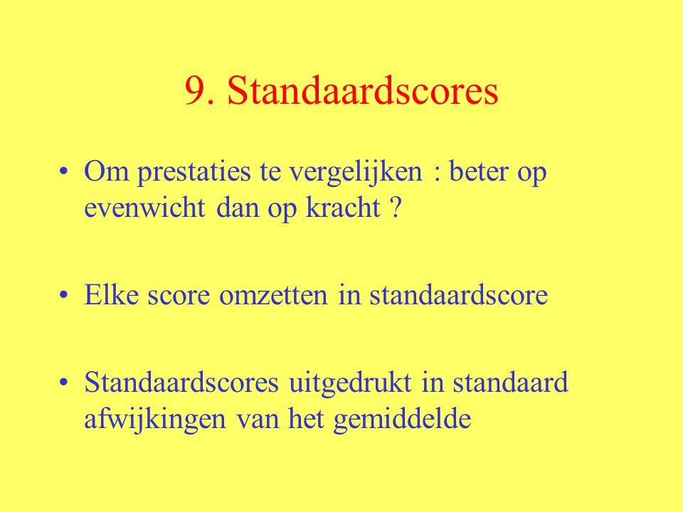 9. Standaardscores Om prestaties te vergelijken : beter op evenwicht dan op kracht ? Elke score omzetten in standaardscore Standaardscores uitgedrukt