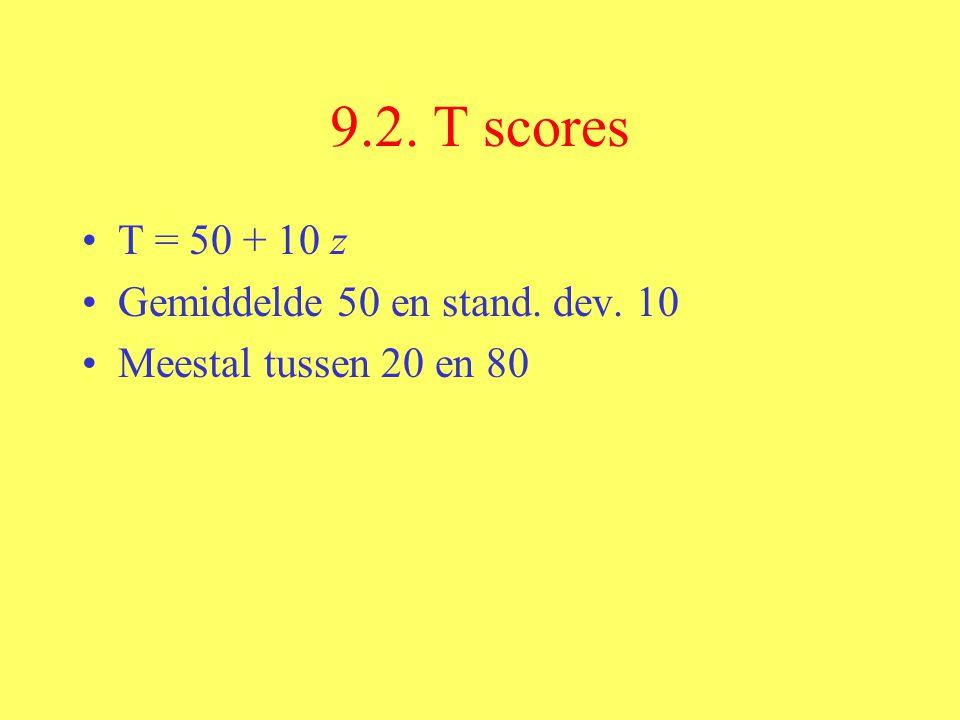 9.2. T scores T = 50 + 10 z Gemiddelde 50 en stand. dev. 10 Meestal tussen 20 en 80