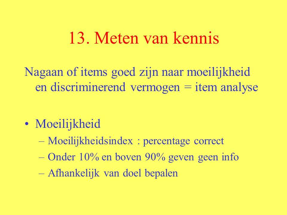13. Meten van kennis Nagaan of items goed zijn naar moeilijkheid en discriminerend vermogen = item analyse Moeilijkheid –Moeilijkheidsindex : percenta