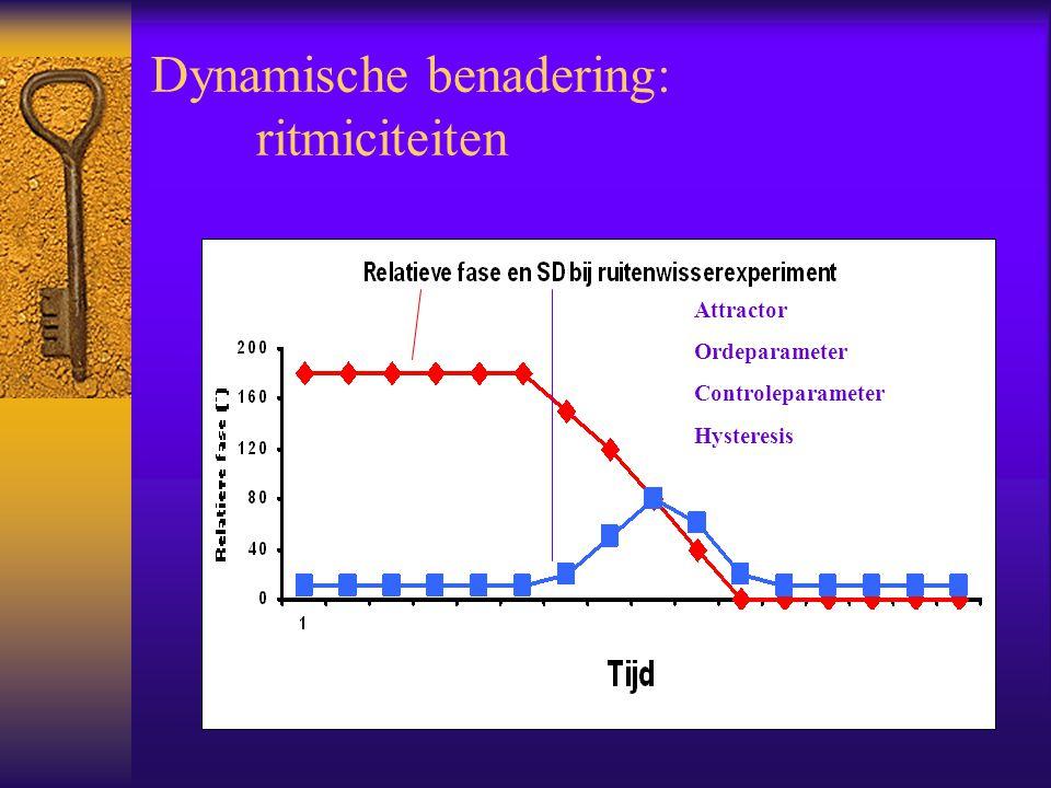 Dynamische benadering: ritmiciteiten Attractor Ordeparameter Controleparameter Hysteresis