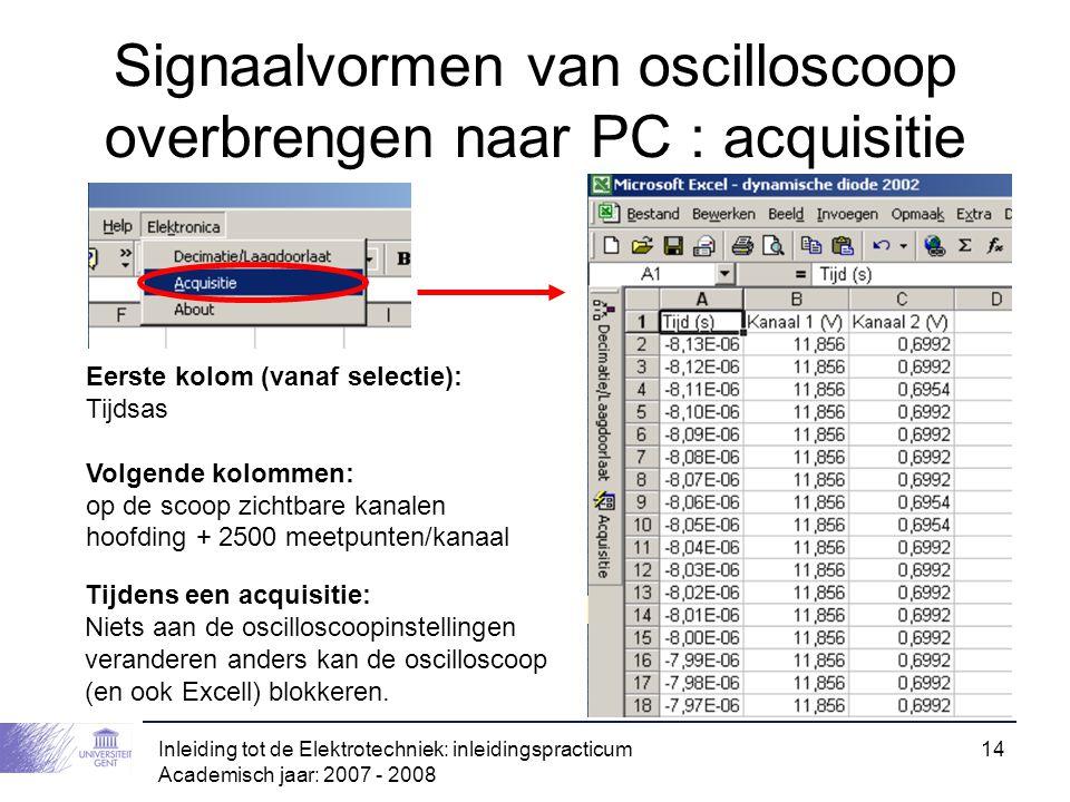 Inleiding tot de Elektrotechniek: inleidingspracticum Academisch jaar: 2007 - 2008 14 Signaalvormen van oscilloscoop overbrengen naar PC : acquisitie