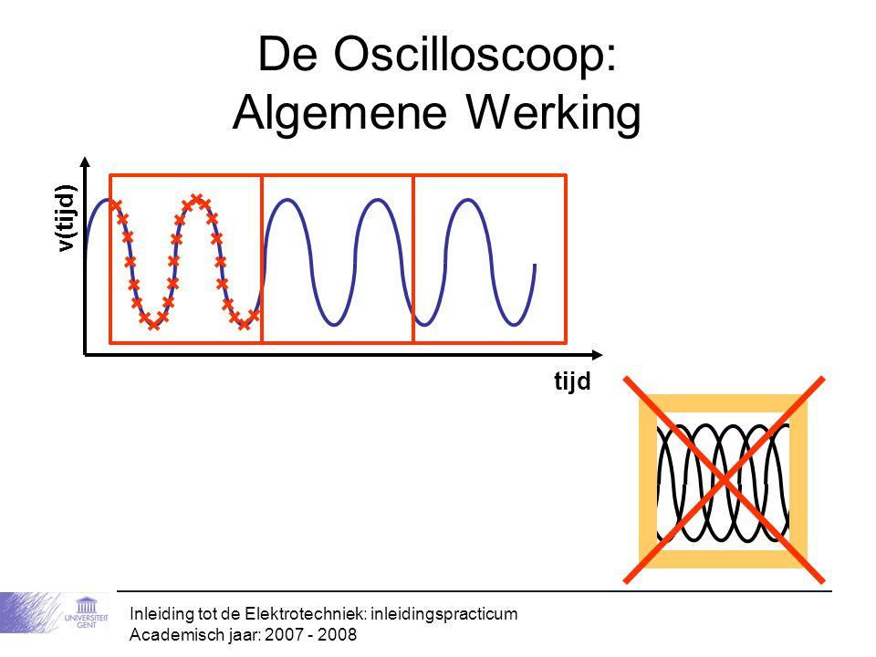Inleiding tot de Elektrotechniek: inleidingspracticum Academisch jaar: 2007 - 2008 De Oscilloscoop: Algemene Werking tijd v(tijd)