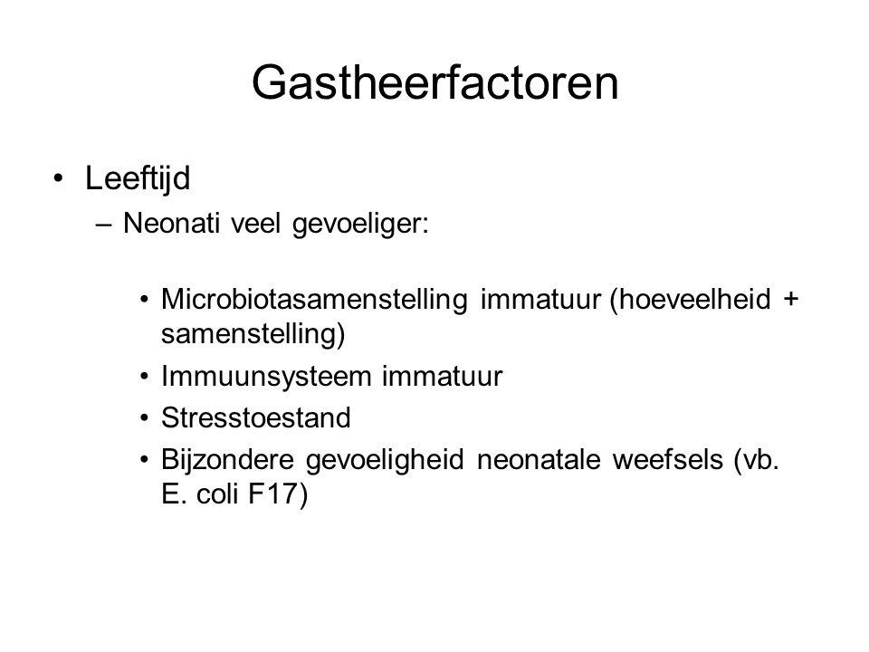 Gastheerfactoren Leeftijd –Neonati veel gevoeliger: Microbiotasamenstelling immatuur (hoeveelheid + samenstelling) Immuunsysteem immatuur Stresstoestand Bijzondere gevoeligheid neonatale weefsels (vb.