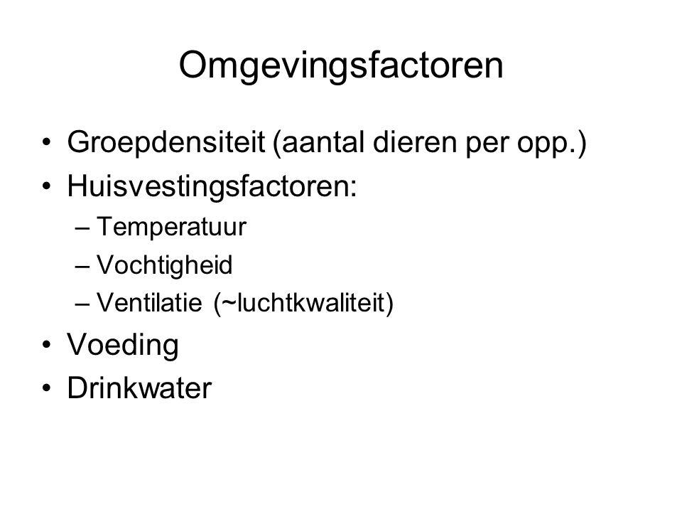 Omgevingsfactoren Groepdensiteit (aantal dieren per opp.) Huisvestingsfactoren: –Temperatuur –Vochtigheid –Ventilatie (~luchtkwaliteit) Voeding Drinkw