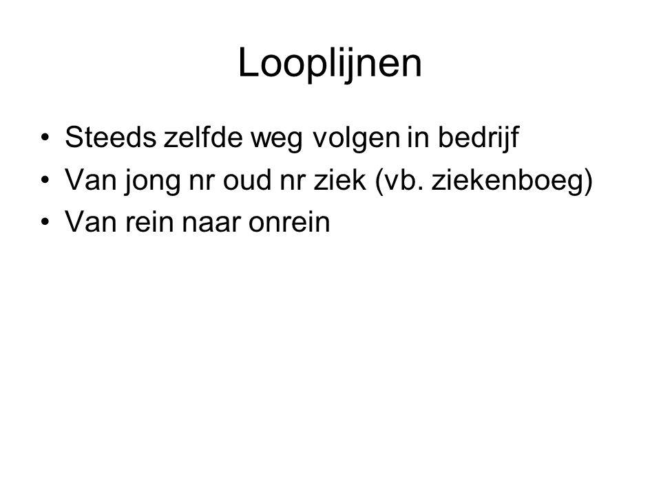 Looplijnen Steeds zelfde weg volgen in bedrijf Van jong nr oud nr ziek (vb.