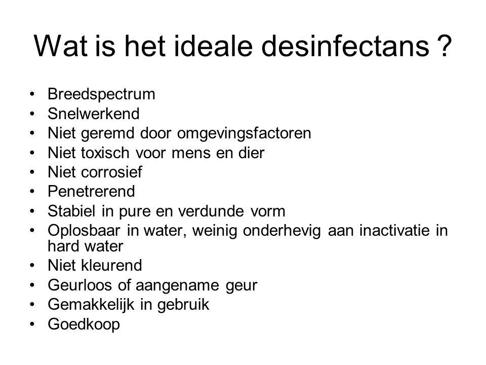 Wat is het ideale desinfectans .