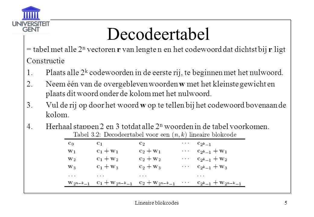 Lineaire blokcodes5 Decodeertabel = tabel met alle 2 n vectoren r van lengte n en het codewoord dat dichtst bij r ligt Constructie 1.Plaats alle 2 k codewoorden in de eerste rij, te beginnen met het nulwoord.