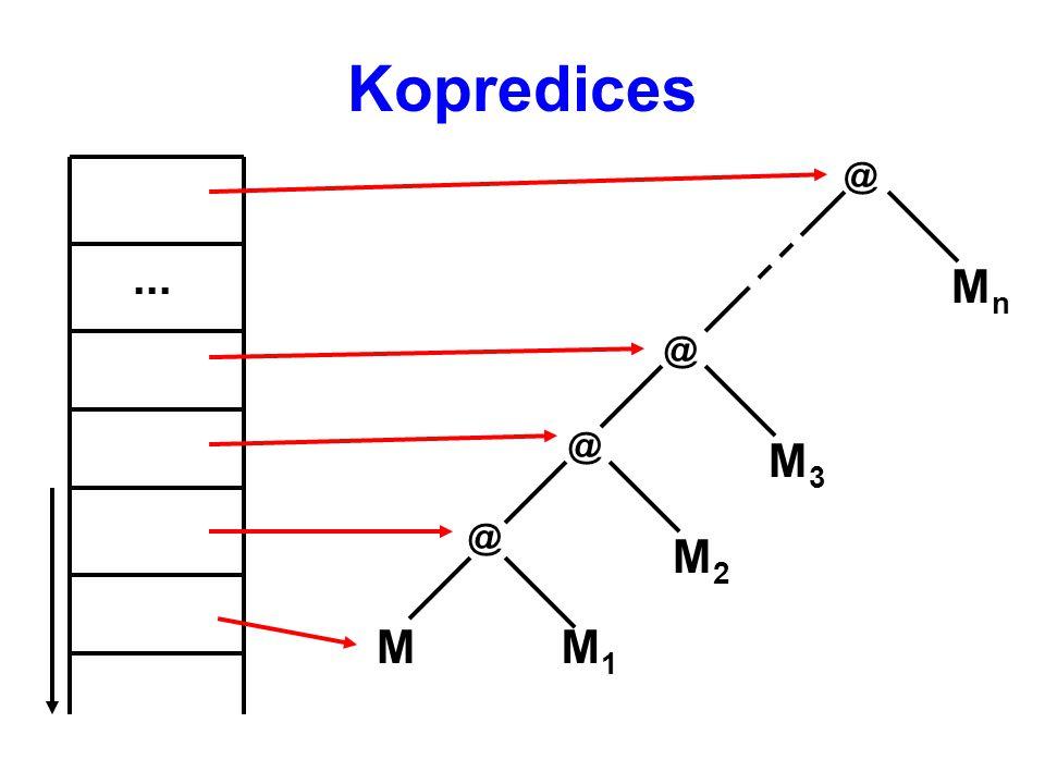 Kopredices @ MnMn @ MM1M1 @ M2M2 @ M3M3...