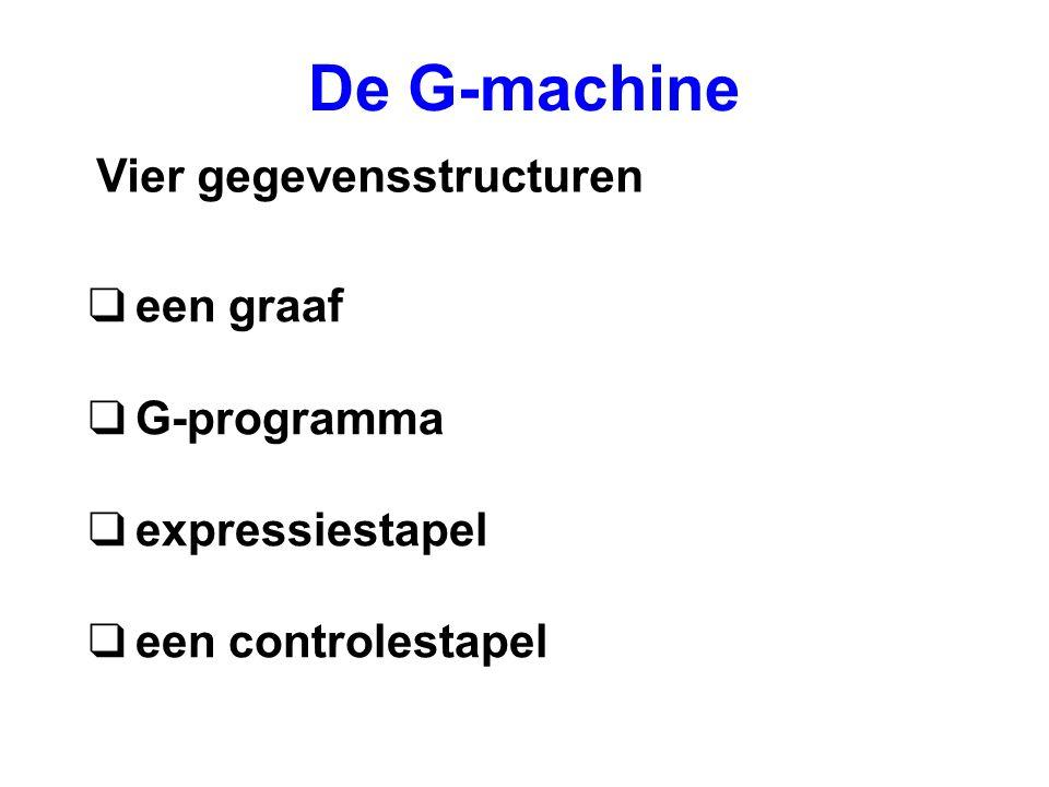 qeen graaf qG-programma qexpressiestapel qeen controlestapel De G-machine Vier gegevensstructuren