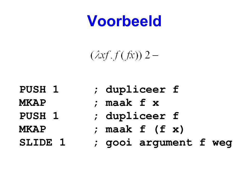 Voorbeeld PUSH 1 ; dupliceer f MKAP ; maak f x PUSH 1 ; dupliceer f MKAP ; maak f (f x) SLIDE 1 ; gooi argument f weg